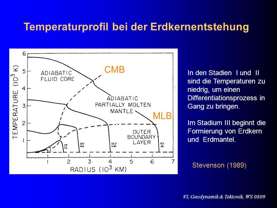 VL Geodynamik & Tektonik, WS 0809 Temperaturprofil bei der Erdkernentstehung Stevenson (1989) In den Stadien I und II sind die Temperaturen zu niedrig