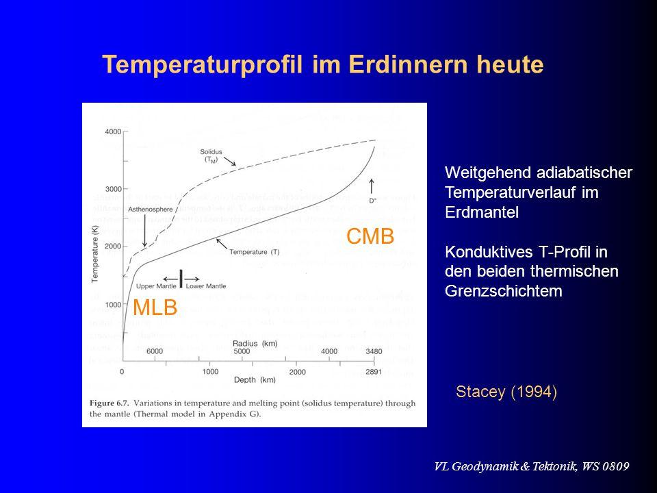 VL Geodynamik & Tektonik, WS 0809 Stacey (1994) Temperaturprofil im Erdinnern heute Weitgehend adiabatischer Temperaturverlauf im Erdmantel Konduktive