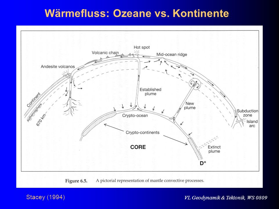 VL Geodynamik & Tektonik, WS 0809 Wärmefluss: Ozeane vs. Kontinente Stacey (1994)