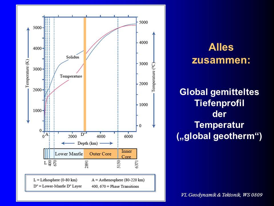 VL Geodynamik & Tektonik, WS 0809 Global gemitteltes Tiefenprofil der Temperatur (global geotherm) Alles zusammen: