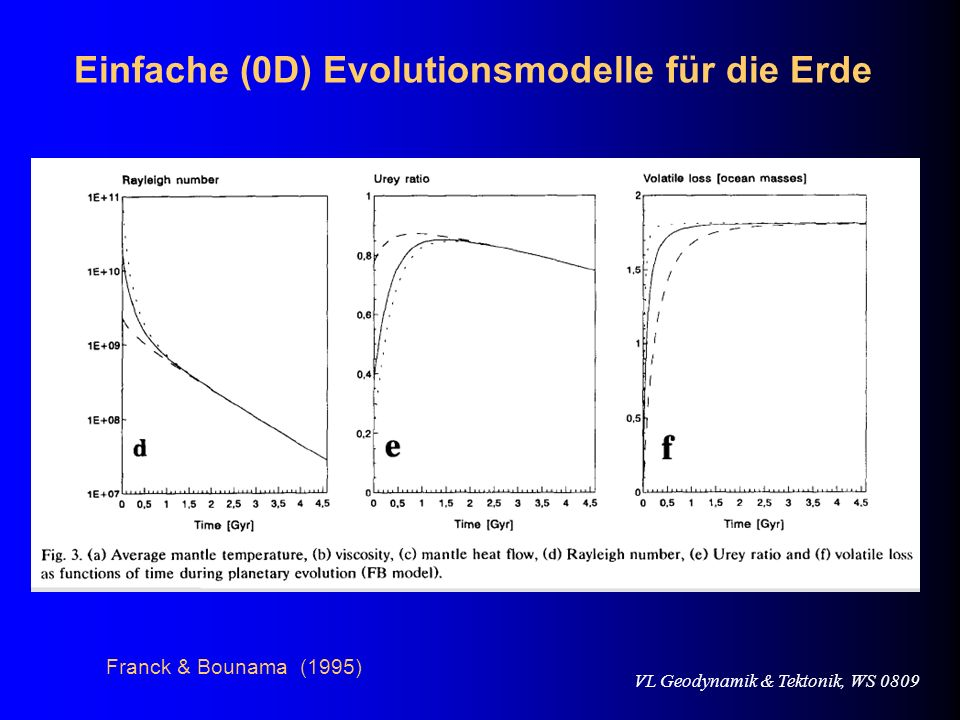 VL Geodynamik & Tektonik, WS 0809 Einfache (0D) Evolutionsmodelle für die Erde Franck & Bounama (1995)