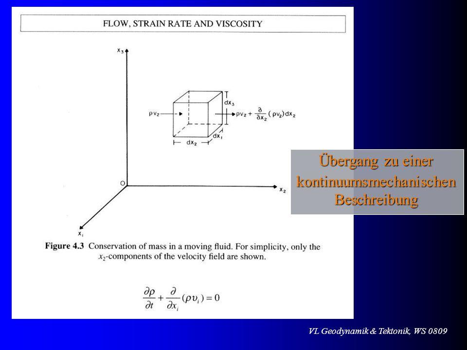VL Geodynamik & Tektonik, WS 0809 Beispielrechnungen für die elastische Dicke D ~ 10 23 Nm aus Geländeaufschluss, E ~ 70 GPa aus Labormessungen, ~ 0.25 ergibt eine elastische Dicke von T ~ 25 km für eine Halbbreite der Depression von 150 km bzw.