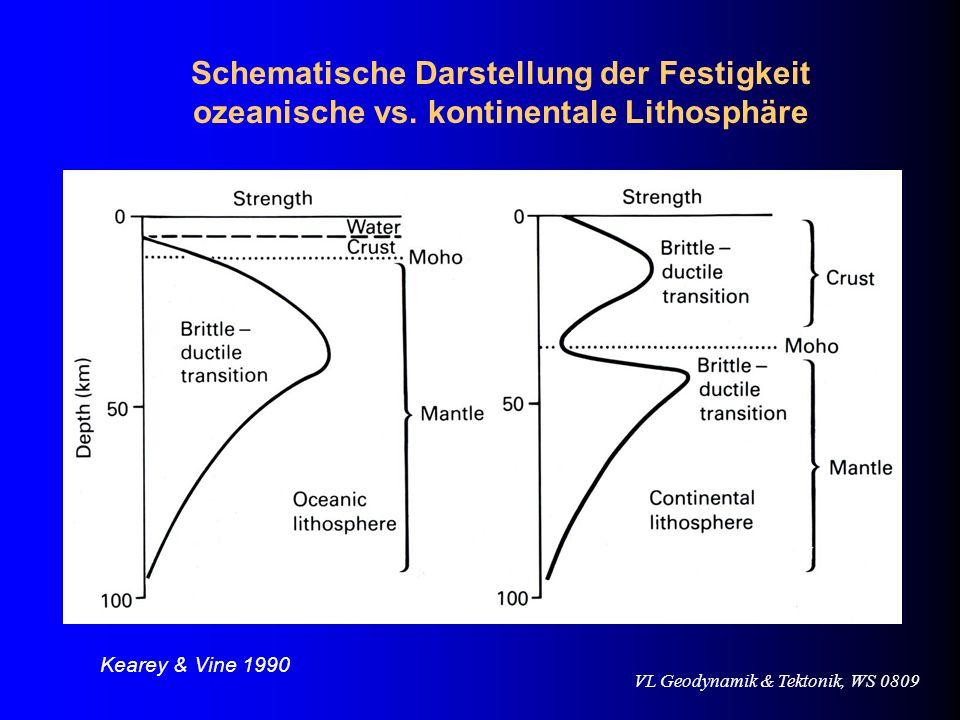VL Geodynamik & Tektonik, WS 0809 Kearey & Vine 1990 Schematische Darstellung der Festigkeit ozeanische vs. kontinentale Lithosphäre
