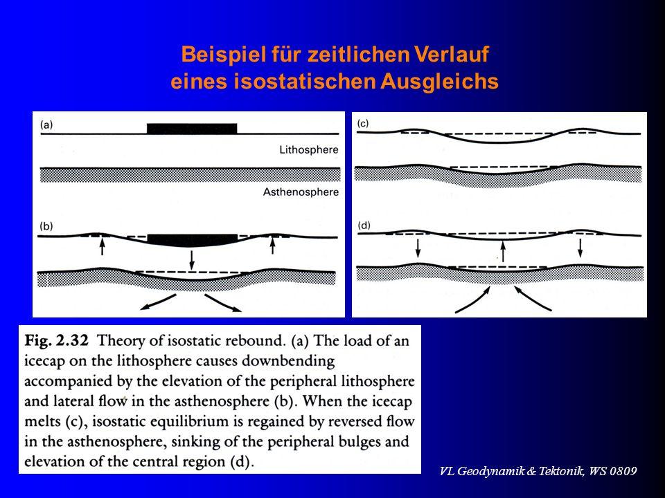 VL Geodynamik & Tektonik, WS 0809 Beispiel für zeitlichen Verlauf eines isostatischen Ausgleichs