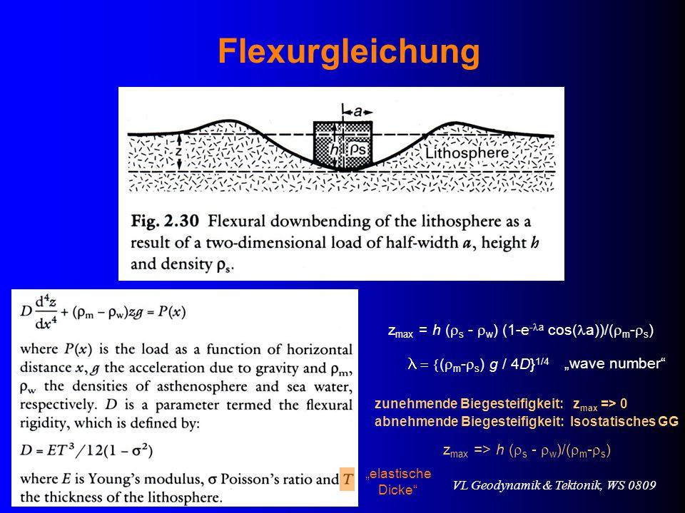 VL Geodynamik & Tektonik, WS 0809 Flexurgleichung z max = h ( s - w ) (1-e - a cos( a))/( m - s ) ( m - s ) g / 4D} 1/4 zunehmende Biegesteifigkeit: z
