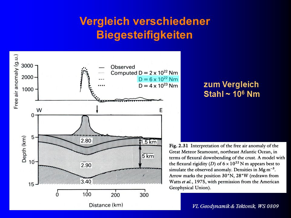 VL Geodynamik & Tektonik, WS 0809 Vergleich verschiedener Biegesteifigkeiten zum Vergleich Stahl ~ 10 6 Nm