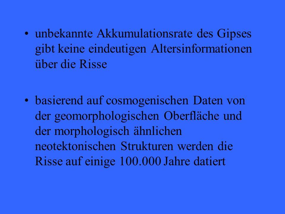 unbekannte Akkumulationsrate des Gipses gibt keine eindeutigen Altersinformationen über die Risse basierend auf cosmogenischen Daten von der geomorphologischen Oberfläche und der morphologisch ähnlichen neotektonischen Strukturen werden die Risse auf einige 100.000 Jahre datiert