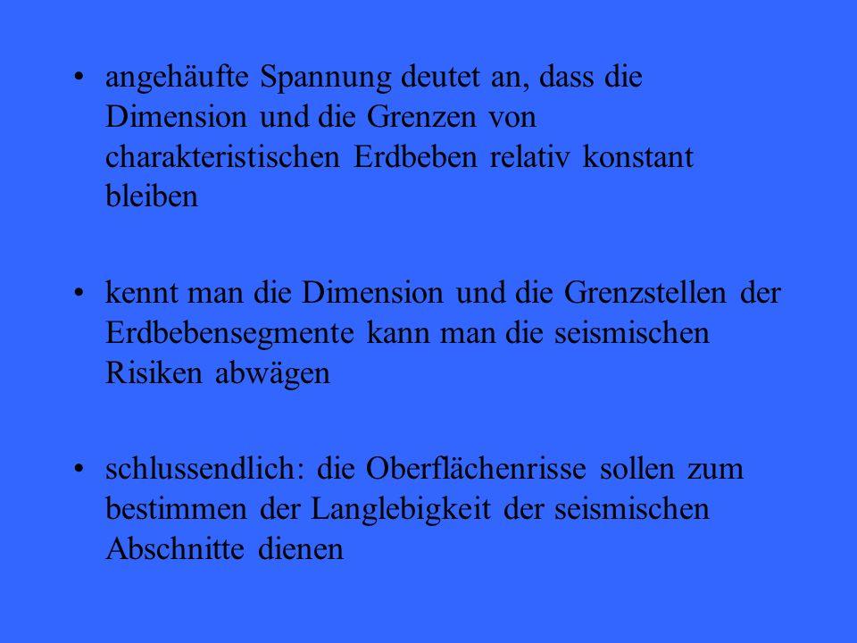 angehäufte Spannung deutet an, dass die Dimension und die Grenzen von charakteristischen Erdbeben relativ konstant bleiben kennt man die Dimension und