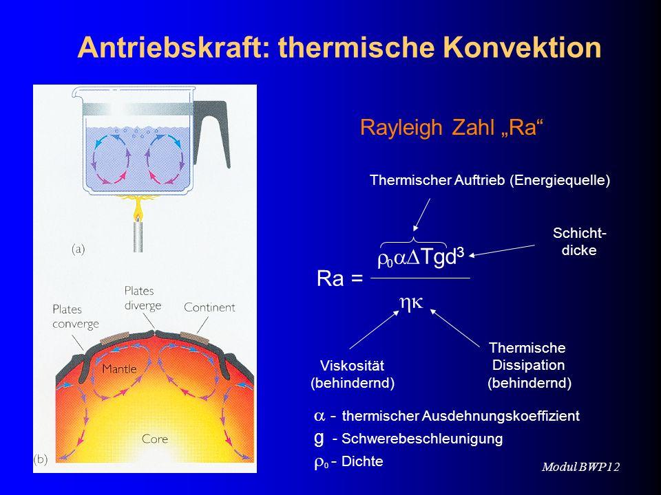 Modul BWP12 16.06.2010 Antriebskraft: thermische Konvektion Rayleigh Zahl Ra Ra = 0 Tgd 3 Thermischer Auftrieb (Energiequelle) Schicht- dicke Viskosit