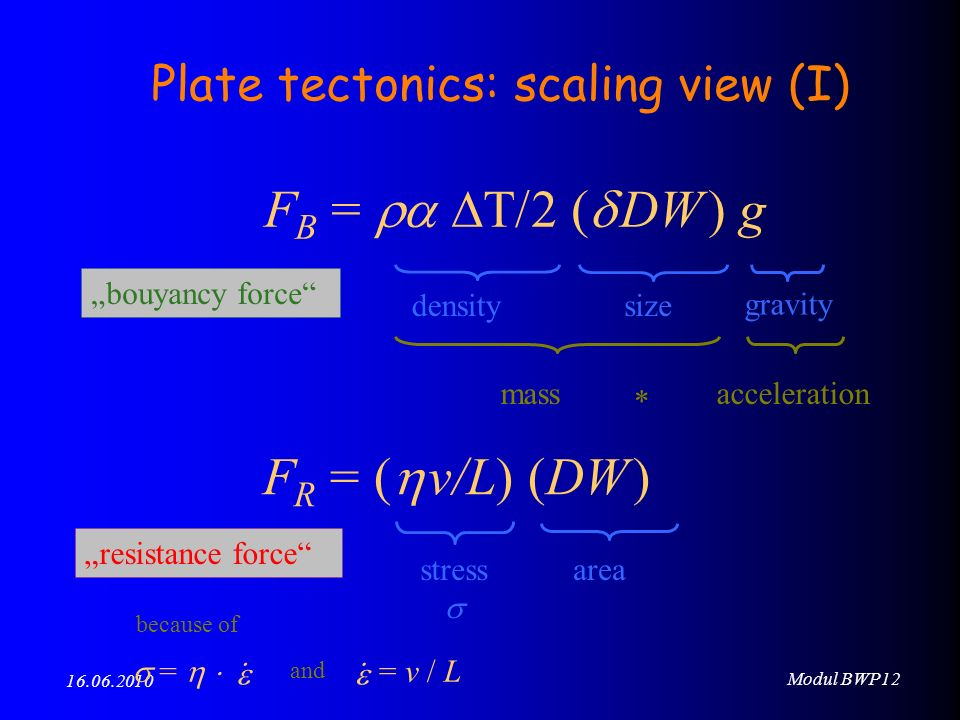Modul BWP12 16.06.2010 densitysize gravity massacceleration * bouyancy force stress area resistance force because of Plate tectonics: scaling view (I) F B = DW ) g F R = v/L DW ) and = = v L