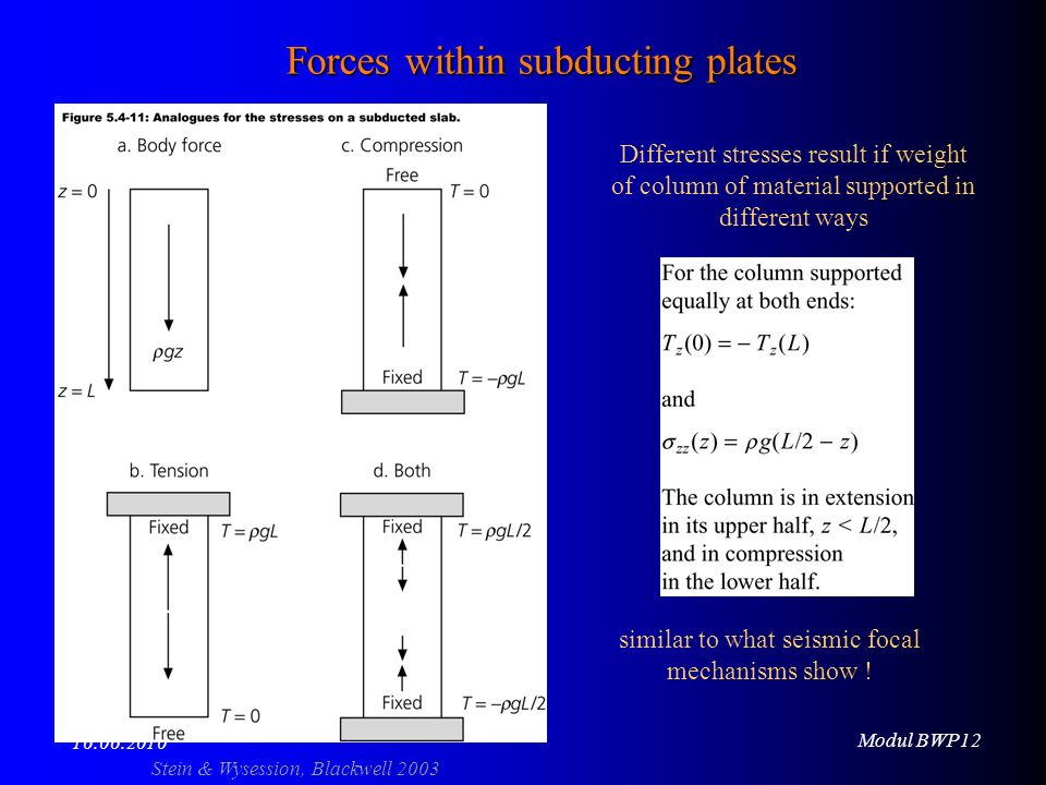 Modul BWP12 16.06.2010 Stein & Wysession, Blackwell 2003 Different stresses result if weight of column of material supported in different ways similar to what seismic focal mechanisms show .