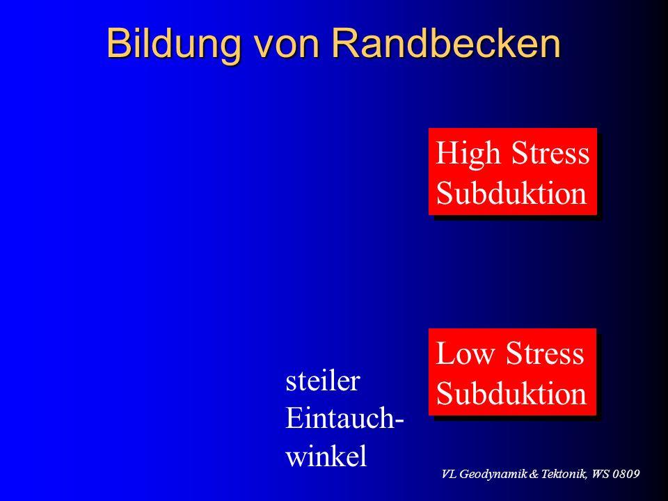 VL Geodynamik & Tektonik, WS 0809 steiler Eintauch- winkel Bildung von Randbecken High Stress Subduktion High Stress Subduktion Low Stress Subduktion