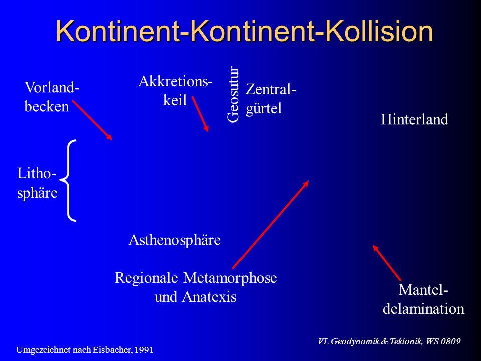 VL Geodynamik & Tektonik, WS 0809Kontinent-Kontinent-Kollision Asthenosphäre Litho- sphäre Vorland- becken Zentral- gürtel Akkretions- keil Geosutur H