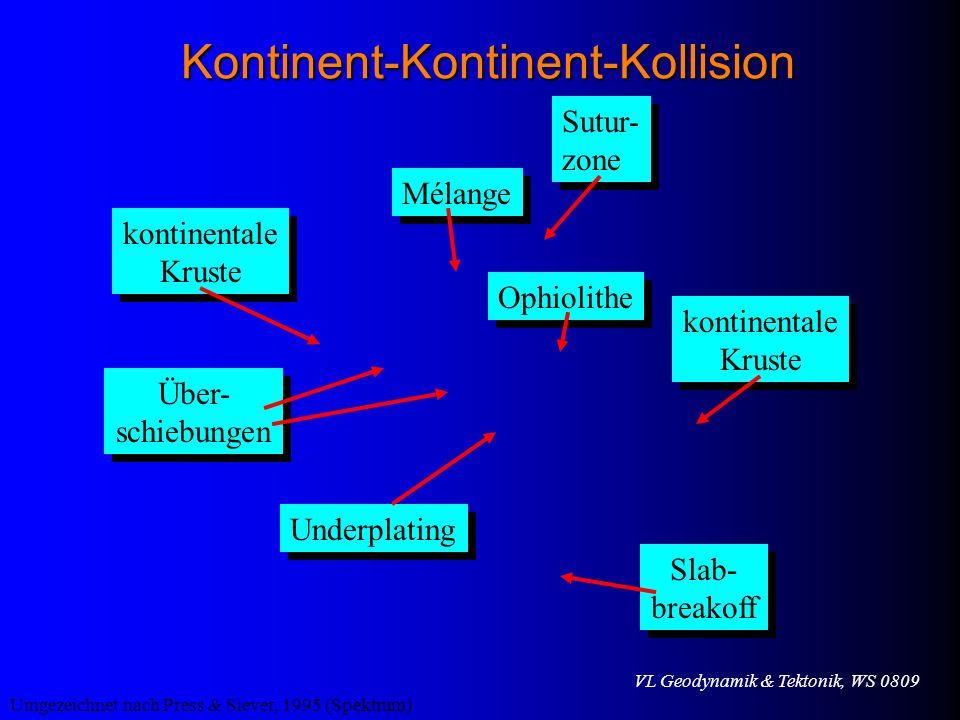 VL Geodynamik & Tektonik, WS 0809Kontinent-Kontinent-Kollision kontinentale Kruste kontinentale Kruste kontinentale Kruste kontinentale Kruste Slab- b