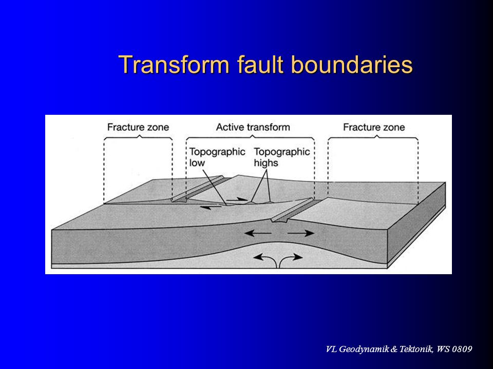 VL Geodynamik & Tektonik, WS 0809 Transform fault boundaries