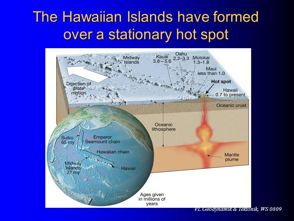 VL Geodynamik & Tektonik, WS 0809 The Hawaiian Islands have formed over a stationary hot spot