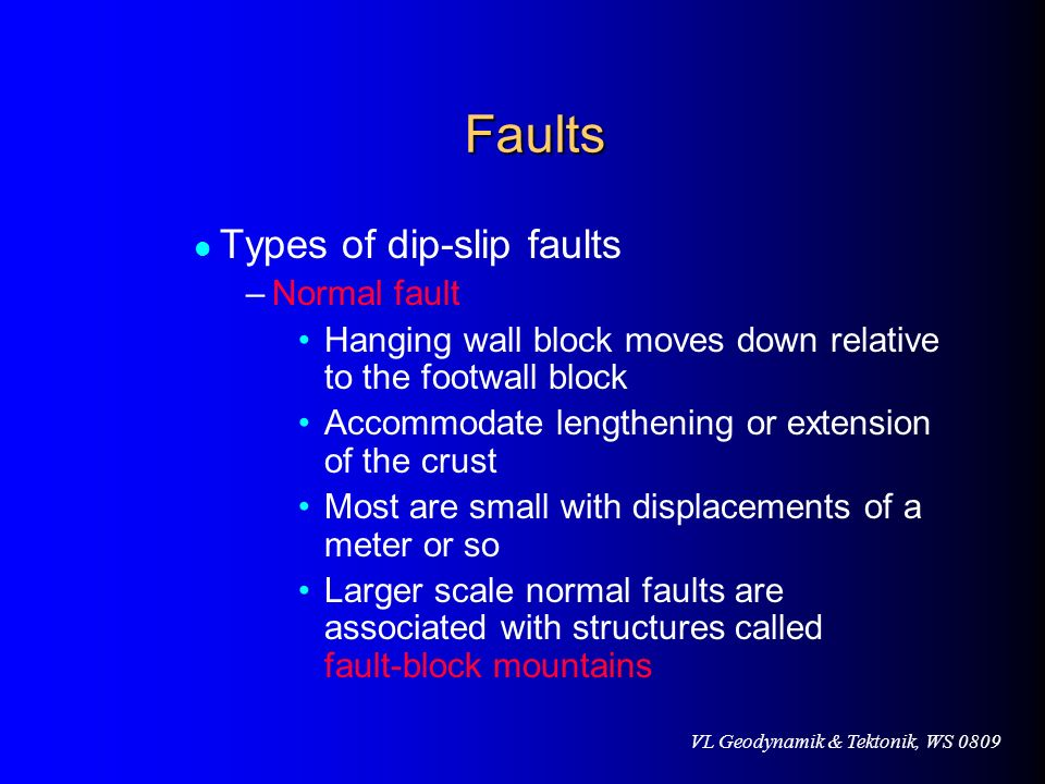 VL Geodynamik & Tektonik, WS 0809 Faults Types of dip-slip faults –Normal fault Hanging wall block moves down relative to the footwall block Accommoda