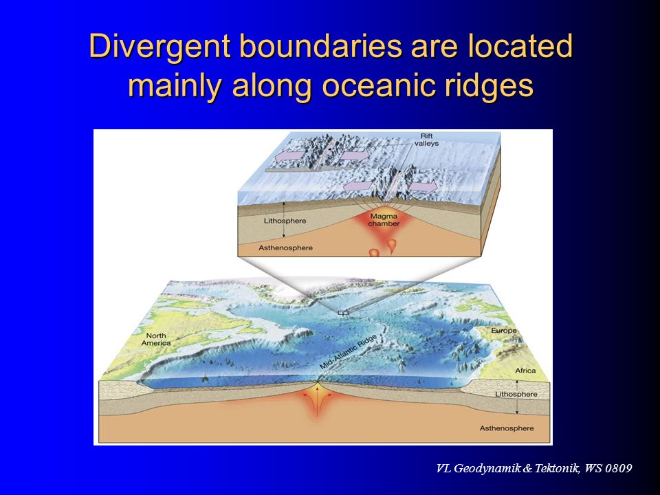 VL Geodynamik & Tektonik, WS 0809 Testing the plate tectonics model Paleomagnetism Polar wandering –The apparent movement of the magnetic poles illustrated in magnetized rocks indicates that the continents have moved –Polar wandering curves for North America and Europe have similar paths but are separated by about 24 of longitude –Different paths can be reconciled if the continents are place next to one another