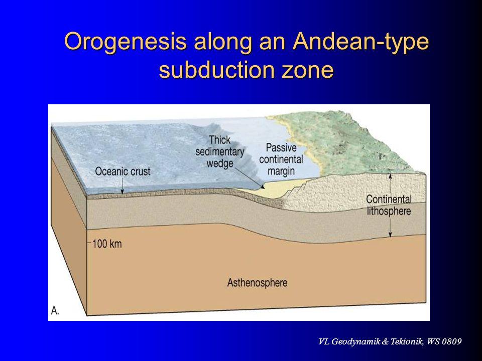 VL Geodynamik & Tektonik, WS 0809 Orogenesis along an Andean-type subduction zone
