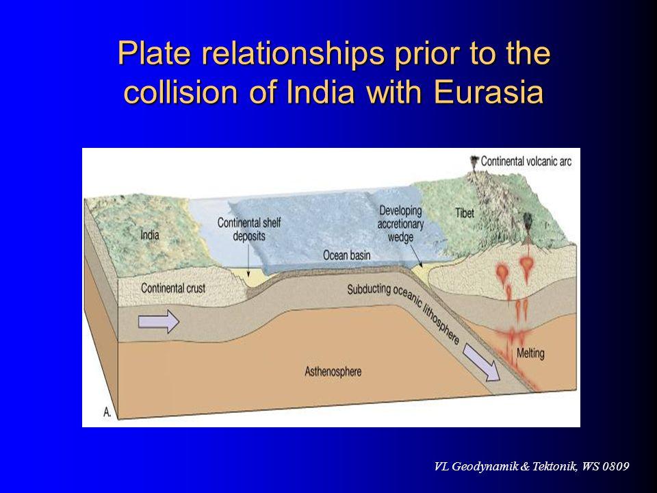 VL Geodynamik & Tektonik, WS 0809 Plate relationships prior to the collision of India with Eurasia
