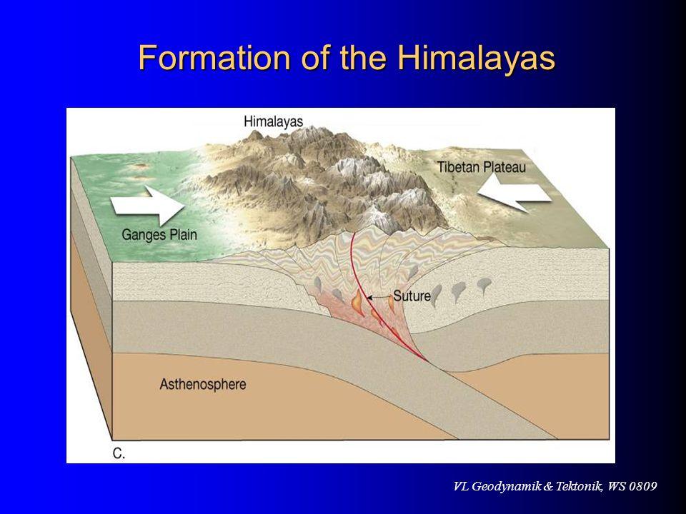 VL Geodynamik & Tektonik, WS 0809 Formation of the Himalayas