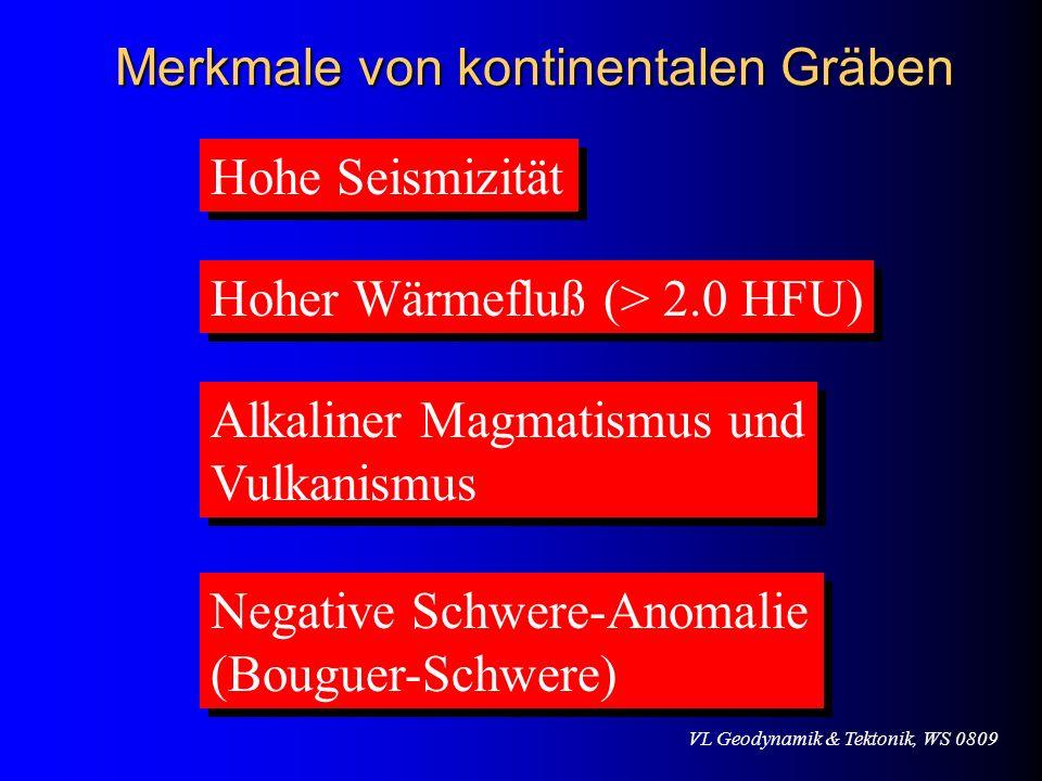 VL Geodynamik & Tektonik, WS 0809 Merkmale von kontinentalen Gräben Hohe Seismizität Hoher Wärmefluß (> 2.0 HFU) Alkaliner Magmatismus und Vulkanismus