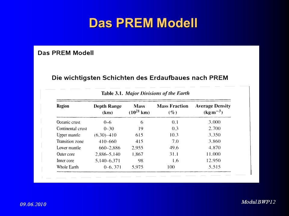 Modul BWP12 09.06.2010 Das PREM Modell