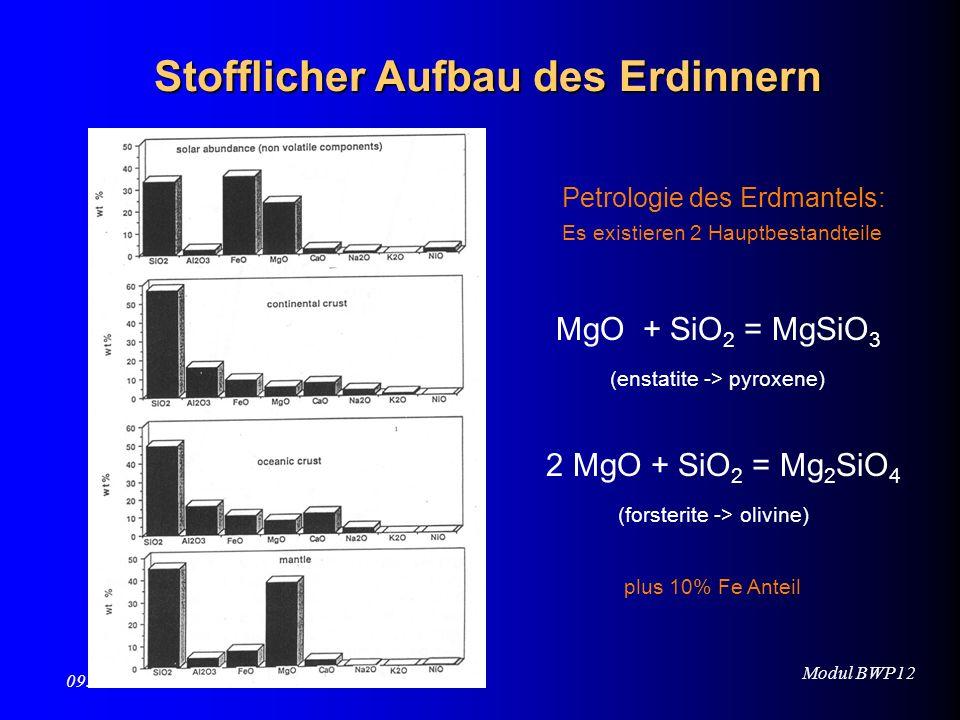 Modul BWP12 09.06.2010 Stofflicher Aufbau des Erdinnern Petrologie des Erdmantels: Es existieren 2 Hauptbestandteile MgO + SiO 2 = MgSiO 3 2 MgO + SiO