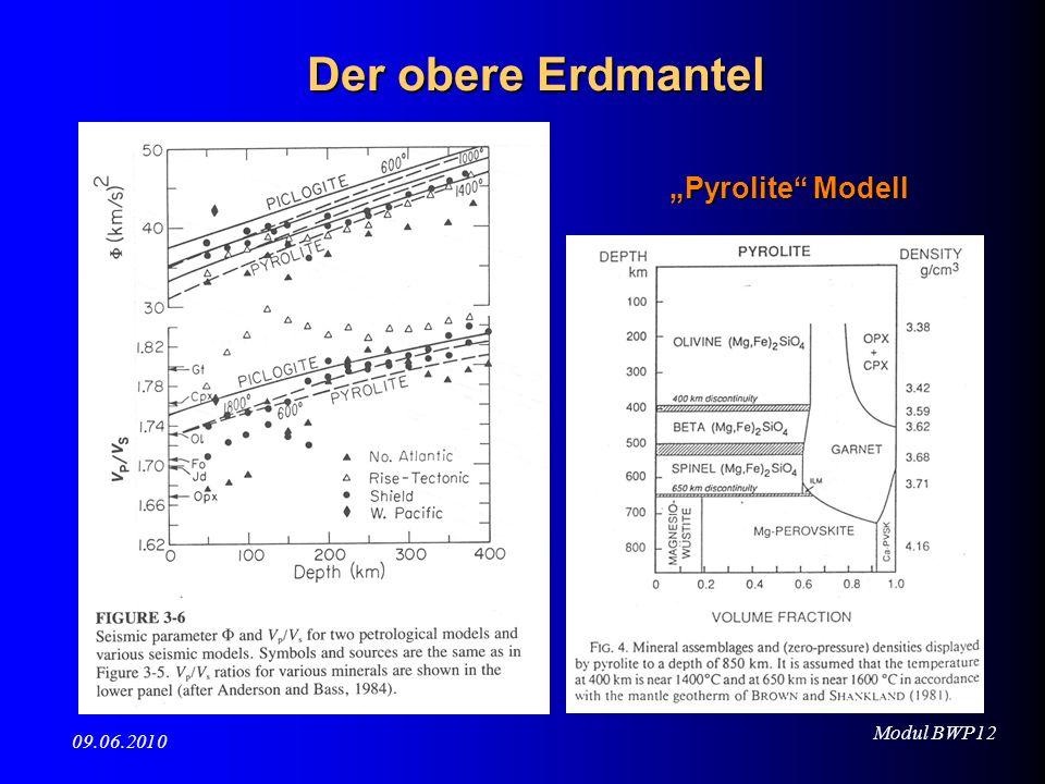 Modul BWP12 09.06.2010 Pyrolite Modell Der obere Erdmantel