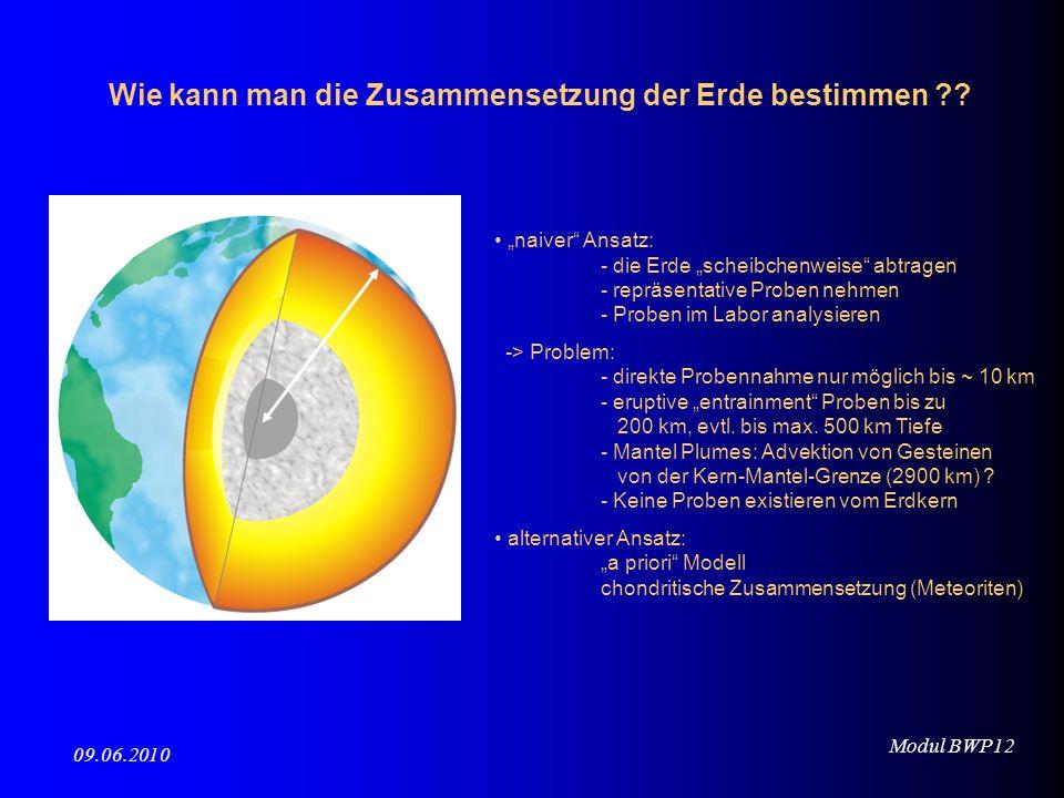 Modul BWP12 09.06.2010 Wie kann man die Zusammensetzung der Erde bestimmen ?? naiver Ansatz: - die Erde scheibchenweise abtragen - repräsentative Prob