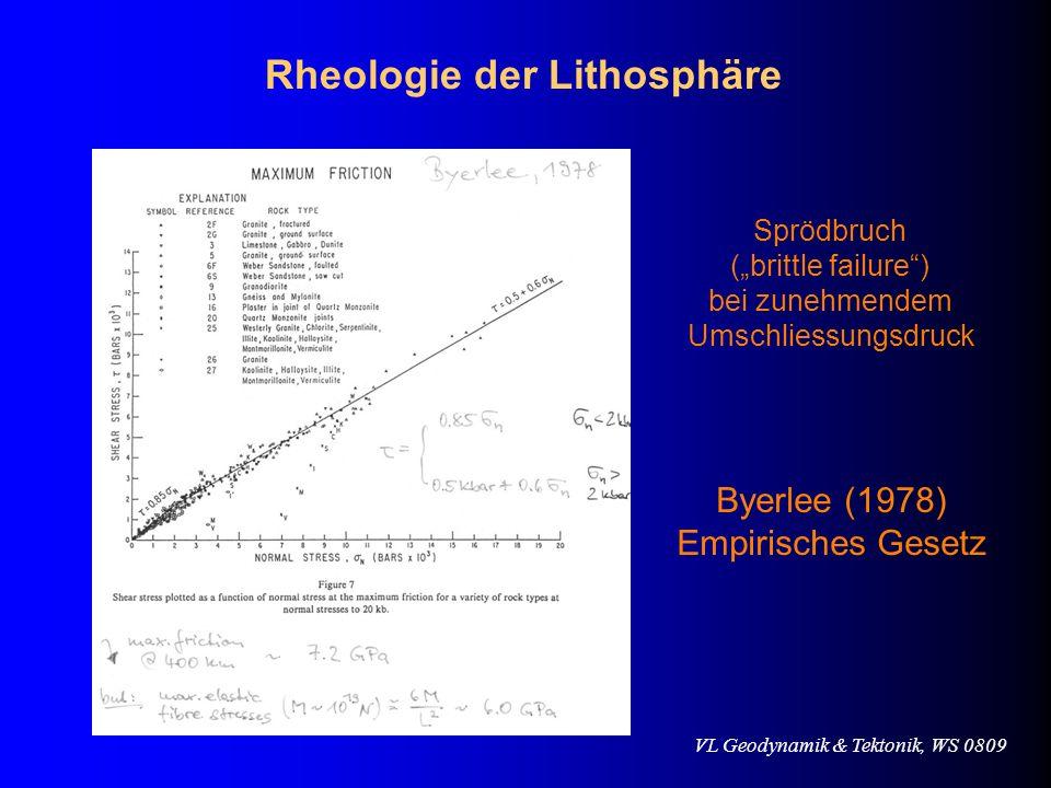 VL Geodynamik & Tektonik, WS 0809 Rheologie der Lithosphäre II Deformationskarte (deformation map) für Silizium (nur als Vergleich)