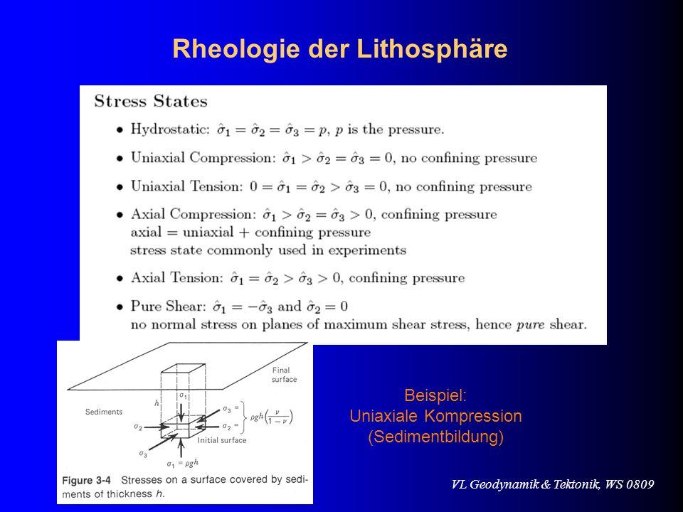 VL Geodynamik & Tektonik, WS 0809 Labordaten nach Byerlee (1978) Rheologie der Lithosphäre
