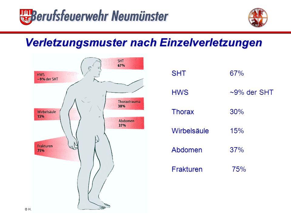 © H.Menge Sauerstoffgabe & Intubation sofortige O 2 - Gabe von 10 -12 Litern / Minute evtl.