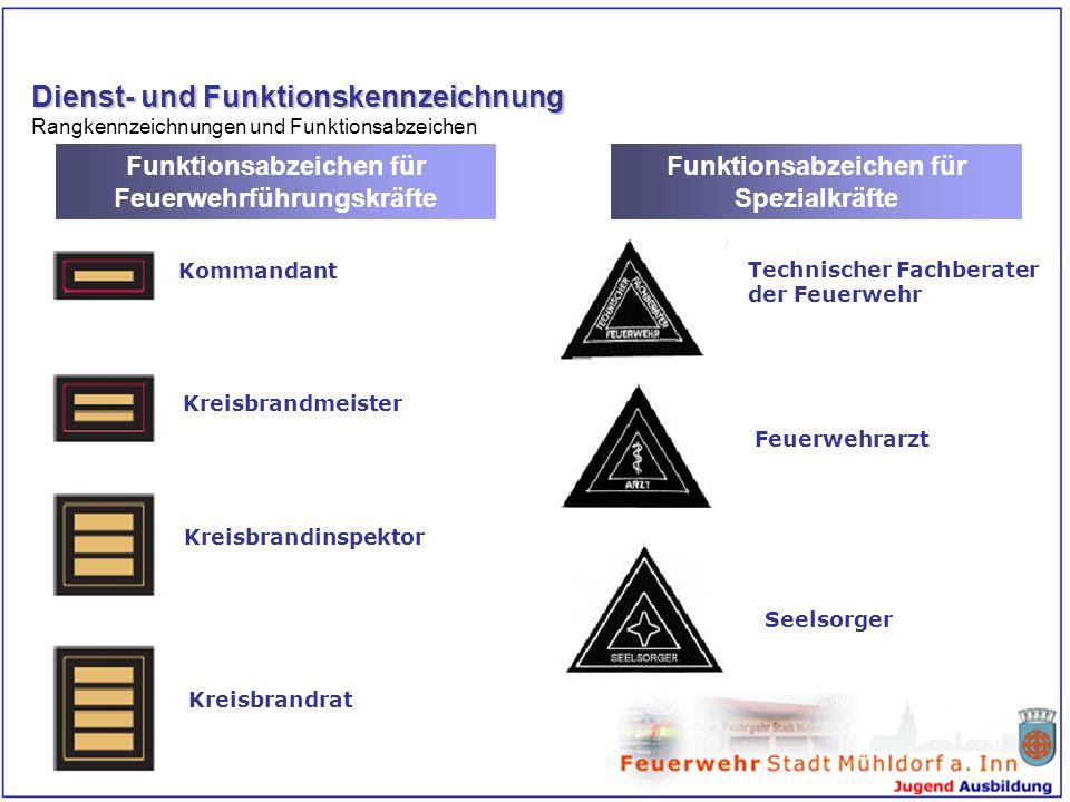 Dienst- und Funktionskennzeichnung Rangkennzeichnungen und Funktionsabzeichen Funktionsabzeichen für Feuerwehrführungskräfte Funktionsabzeichen für Sp