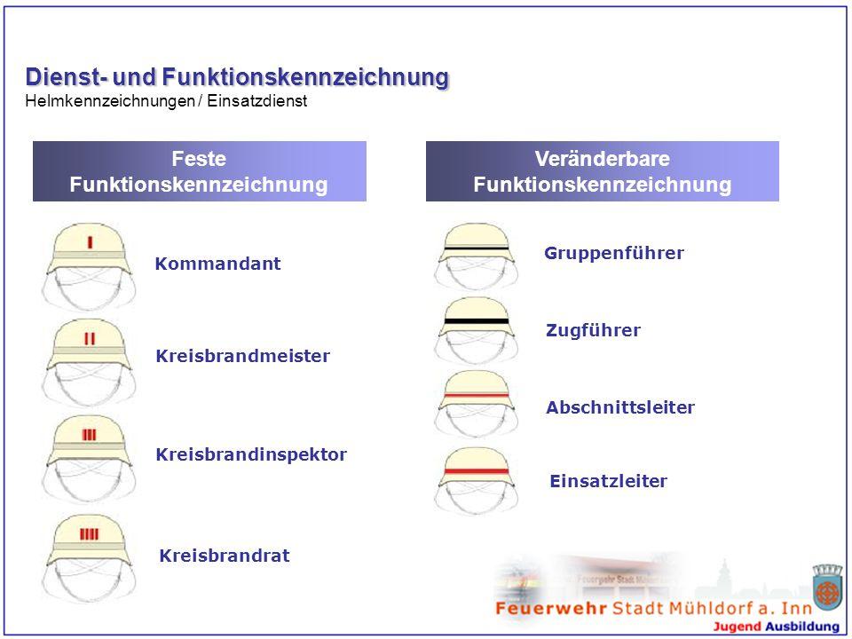 Dienst- und Funktionskennzeichnung Helmkennzeichnungen / Einsatzdienst Feste Funktionskennzeichnung Veränderbare Funktionskennzeichnung Kommandant Kre