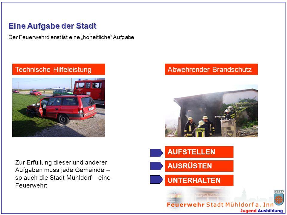 Eine Aufgabe der Stadt Der Feuerwehrdienst ist eine hoheitliche Aufgabe Technische HilfeleistungAbwehrender Brandschutz Zur Erfüllung dieser und ander