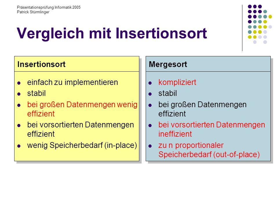 Präsentationsprüfung Informatik 2005 Patrick Stürmlinger Vergleich mit Insertionsort einfach zu implementieren stabil bei großen Datenmengen wenig effizient bei vorsortierten Datenmengen effizient wenig Speicherbedarf (in-place) kompliziert stabil bei großen Datenmengen effizient bei vorsortierten Datenmengen ineffizient zu n proportionaler Speicherbedarf (out-of-place) InsertionsortMergesort