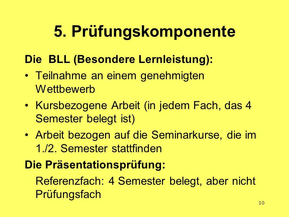 10 5. Prüfungskomponente Die BLL (Besondere Lernleistung): Teilnahme an einem genehmigten Wettbewerb Kursbezogene Arbeit (in jedem Fach, das 4 Semeste