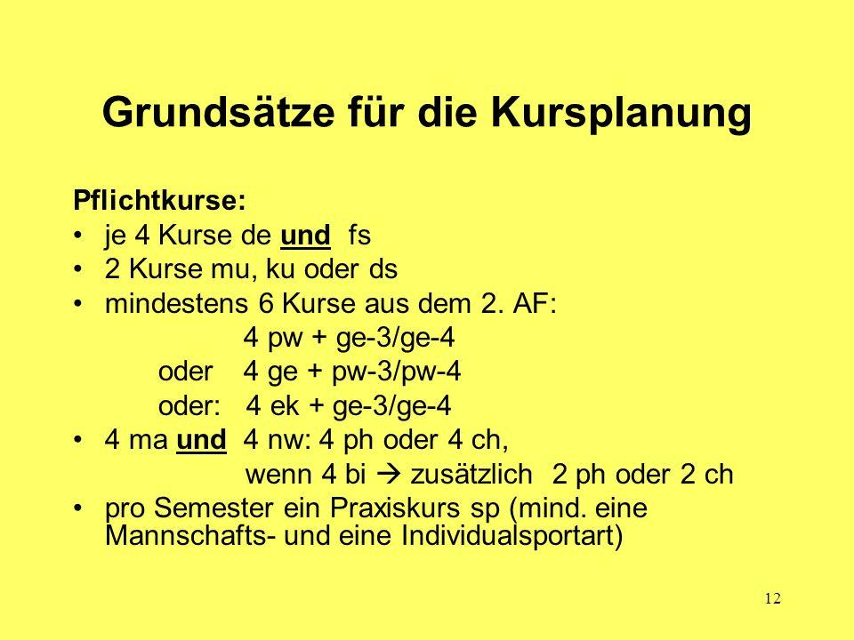 12 Grundsätze für die Kursplanung Pflichtkurse: je 4 Kurse de und fs 2 Kurse mu, ku oder ds mindestens 6 Kurse aus dem 2. AF: 4 pw + ge-3/ge-4 oder4 g