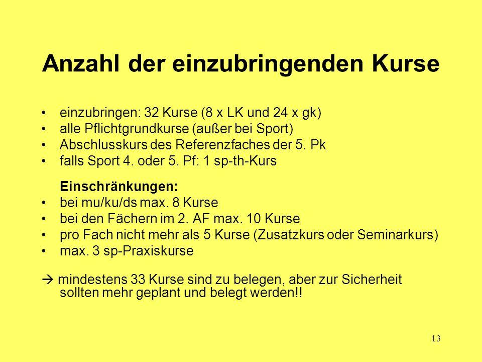 13 Anzahl der einzubringenden Kurse einzubringen: 32 Kurse (8 x LK und 24 x gk) alle Pflichtgrundkurse (außer bei Sport) Abschlusskurs des Referenzfac