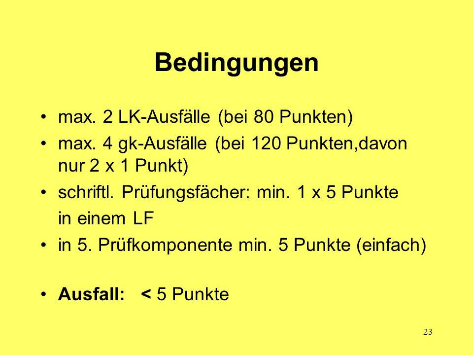 23 Bedingungen max. 2 LK-Ausfälle (bei 80 Punkten) max. 4 gk-Ausfälle (bei 120 Punkten,davon nur 2 x 1 Punkt) schriftl. Prüfungsfächer: min. 1 x 5 Pun