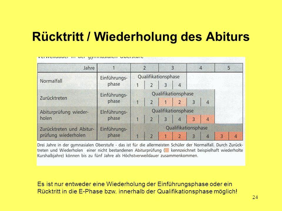 24 Rücktritt / Wiederholung des Abiturs Es ist nur entweder eine Wiederholung der Einführungsphase oder ein Rücktritt in die E-Phase bzw. innerhalb de