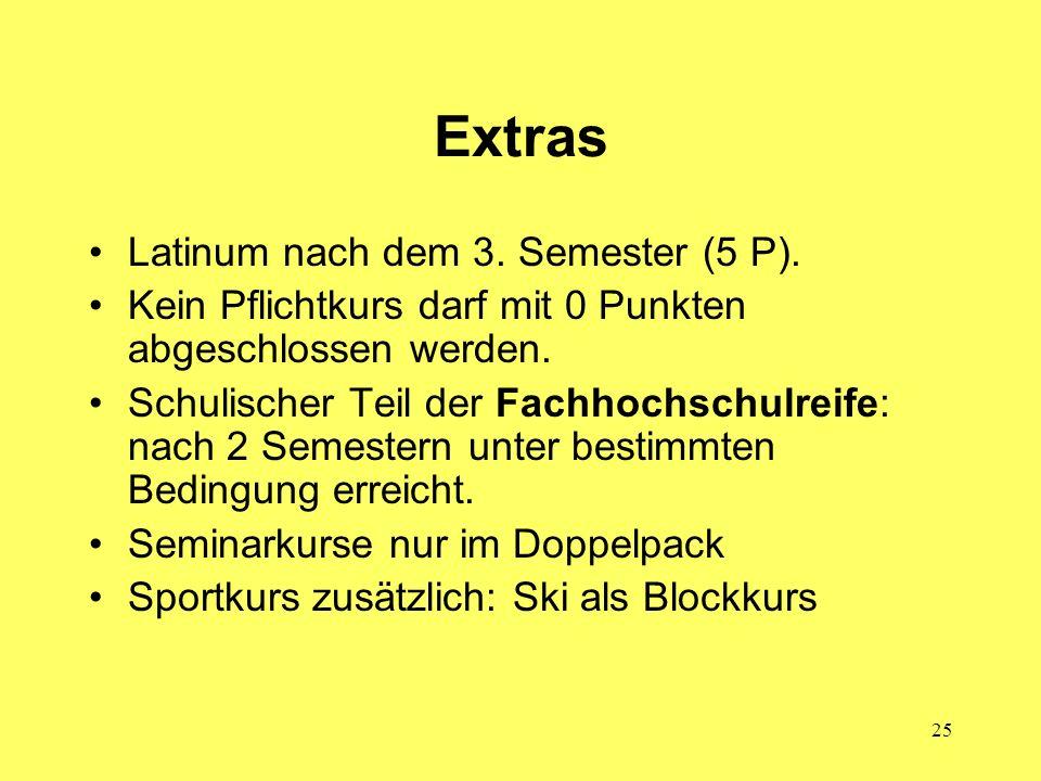 25 Extras Latinum nach dem 3. Semester (5 P). Kein Pflichtkurs darf mit 0 Punkten abgeschlossen werden. Schulischer Teil der Fachhochschulreife: nach