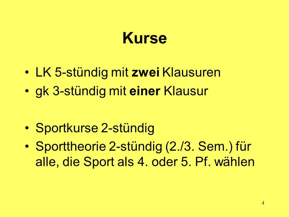 4 Kurse LK 5-stündig mit zwei Klausuren gk 3-stündig mit einer Klausur Sportkurse 2-stündig Sporttheorie 2-stündig (2./3. Sem.) für alle, die Sport al