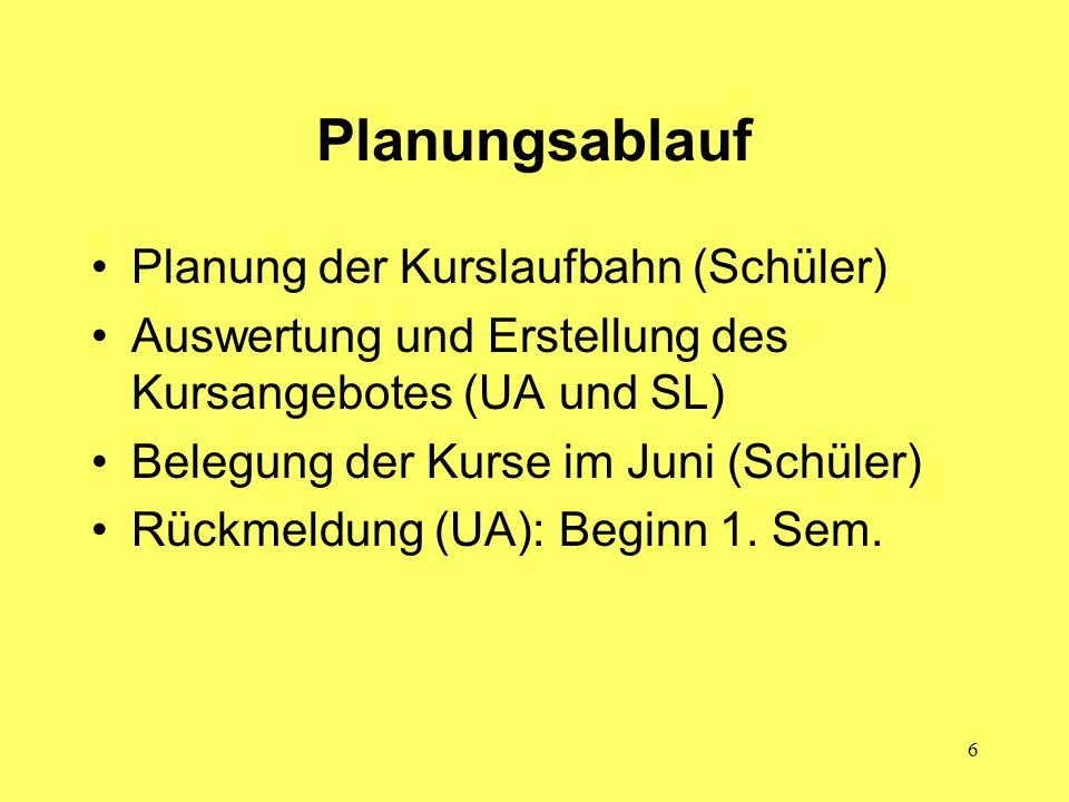 6 Planungsablauf Planung der Kurslaufbahn (Schüler) Auswertung und Erstellung des Kursangebotes (UA und SL) Belegung der Kurse im Juni (Schüler) Rückm