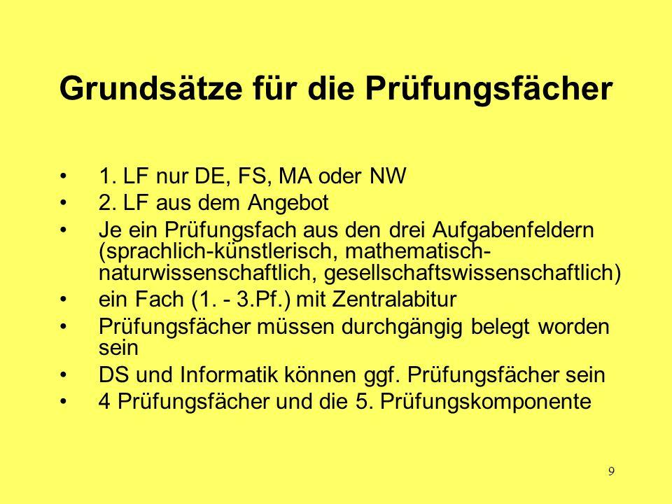 9 Grundsätze für die Prüfungsfächer 1. LF nur DE, FS, MA oder NW 2. LF aus dem Angebot Je ein Prüfungsfach aus den drei Aufgabenfeldern (sprachlich-kü