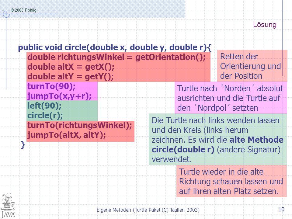 © 2003 Pohlig Eigene Metoden (Turtle-Paket (C) Taulien 2003) 10 Lösung public void circle(double x, double y, double r){ double richtungsWinkel = getO