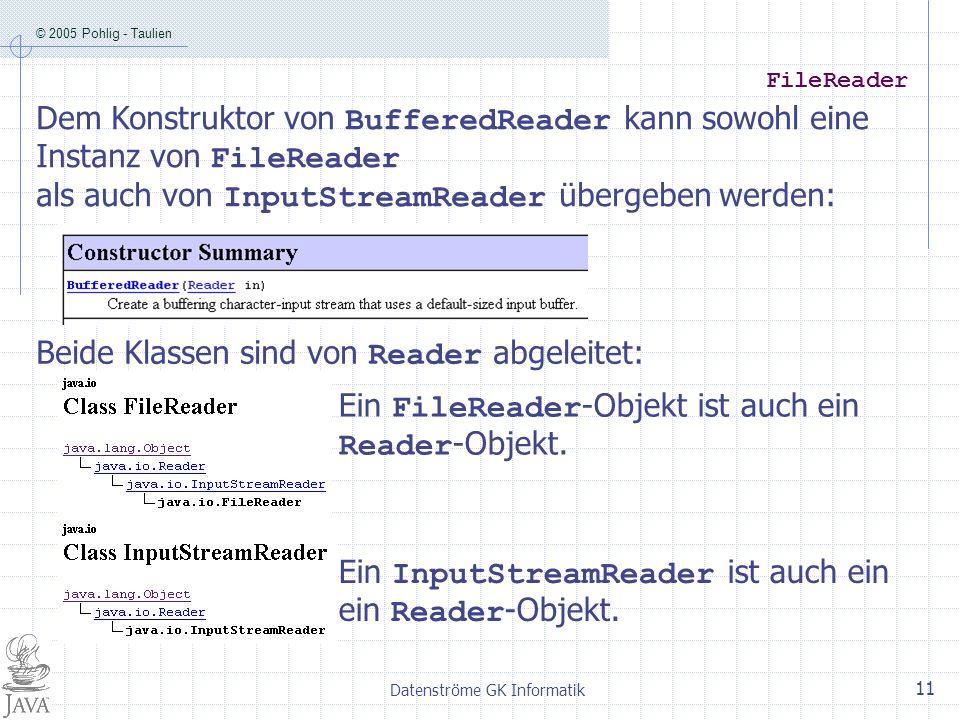 © 2005 Pohlig - Taulien Datenströme GK Informatik 11 FileReader Ein FileReader -Objekt ist auch ein Reader -Objekt. Dem Konstruktor von BufferedReader