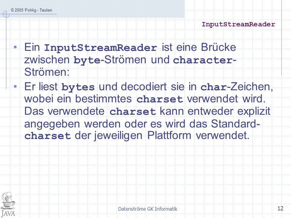 © 2005 Pohlig - Taulien Datenströme GK Informatik 12 InputStreamReader Ein InputStreamReader ist eine Brücke zwischen byte -Strömen und character - Strömen: Er liest bytes und decodiert sie in char -Zeichen, wobei ein bestimmtes charset verwendet wird.