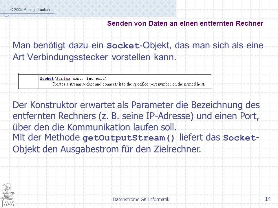 © 2005 Pohlig - Taulien Datenströme GK Informatik 14 Senden von Daten an einen entfernten Rechner Man benötigt dazu ein Socket -Objekt, das man sich als eine Art Verbindungsstecker vorstellen kann.